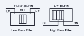 ice-amplifier-feature-1