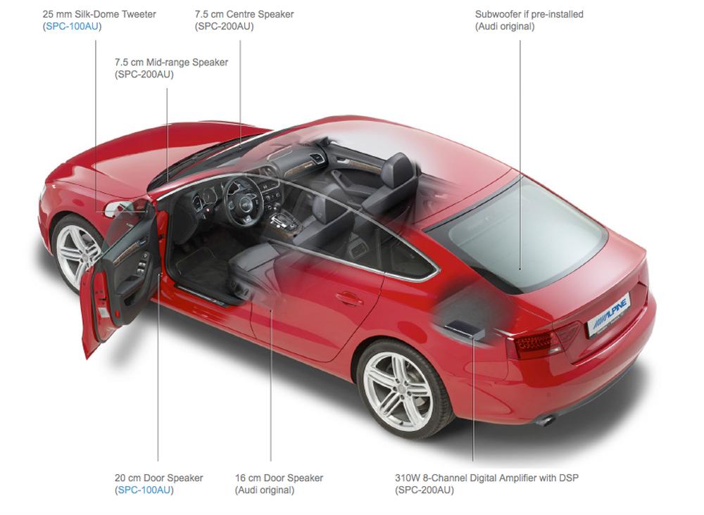 Audi A4 Alpine Solution