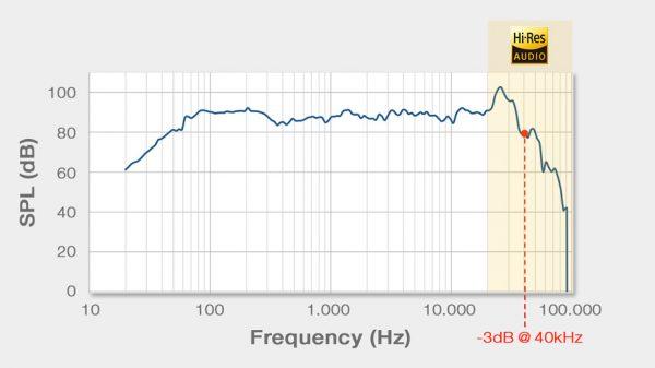 X-Series-Speaker-Frequency-Response